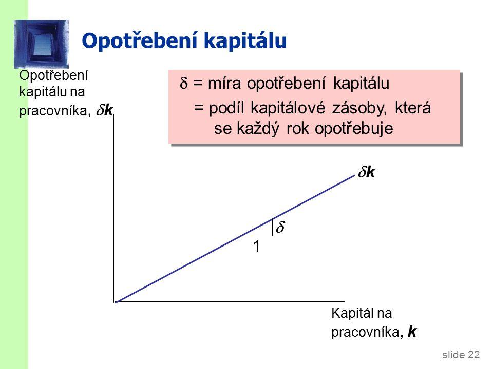 slide 22 Opotřebení kapitálu Opotřebení kapitálu na pracovníka,  k Kapitál na pracovníka, k kk  = míra opotřebení kapitálu = podíl kapitálové zásoby, která se každý rok opotřebuje  = míra opotřebení kapitálu = podíl kapitálové zásoby, která se každý rok opotřebuje 1 
