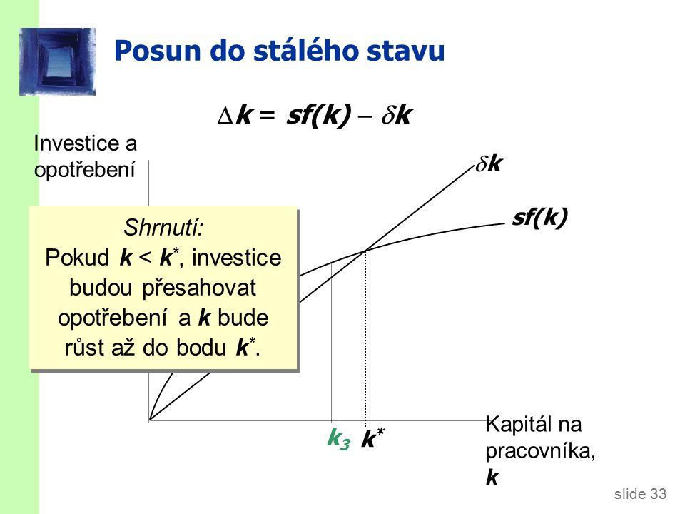 slide 33 Posun do stálého stavu Investice a opotřebení Kapitál na pracovníka, k sf(k) kk k*k*  k = sf(k)   k k3k3 Shrnutí: Pokud k < k *, investice budou přesahovat opotřebení a k bude růst až do bodu k *.