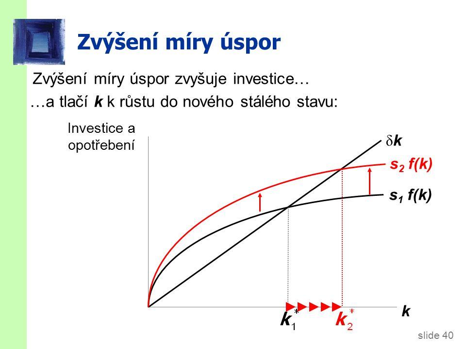slide 40 Zvýšení míry úspor Investice a opotřebení k δkδk s 1 f(k) Zvýšení míry úspor zvyšuje investice… …a tlačí k k růstu do nového stálého stavu: s 2 f(k)