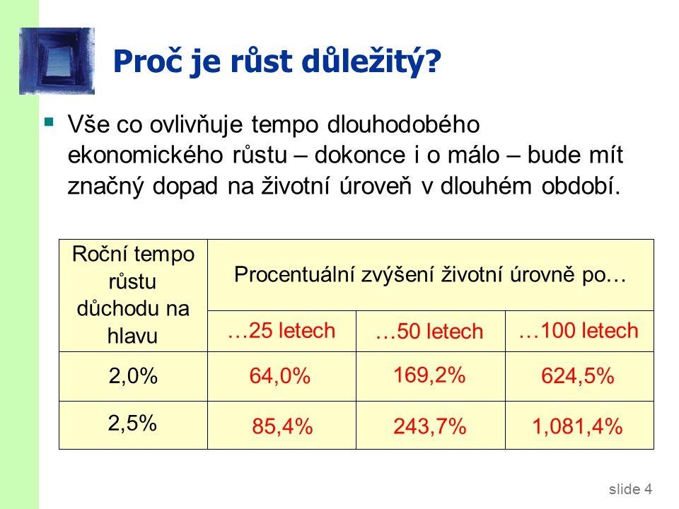 slide 4 Proč je růst důležitý.