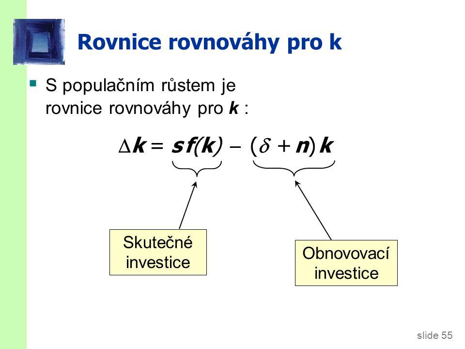 slide 55 Rovnice rovnováhy pro k  S populačním růstem je rovnice rovnováhy pro k : Obnovovací investice Skutečné investice  k = s f(k)  (  + n) k