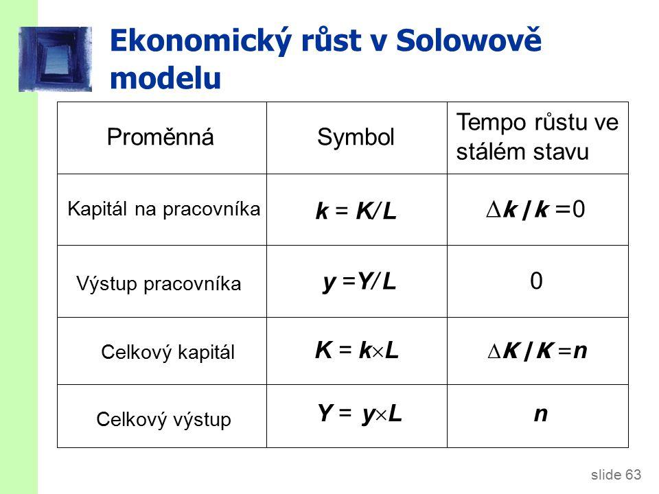 slide 63 Ekonomický růst v Solowově modelu Tempo růstu ve stálém stavu SymbolProměnná Kapitál na pracovníka Výstup pracovníka Celkový kapitál Celkový výstup K = k  L y =Y/ L Y = y  L k = K/ L  K /K = n n  k /k = 0 0