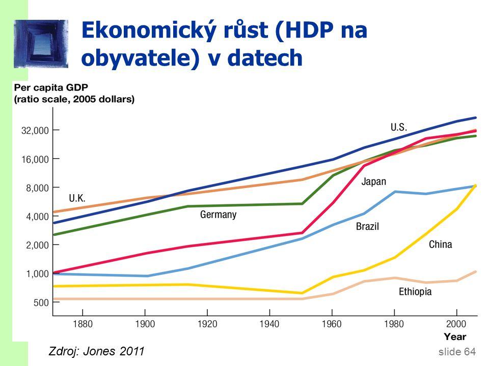 slide 64 Ekonomický růst (HDP na obyvatele) v datech Zdroj: Jones 2011