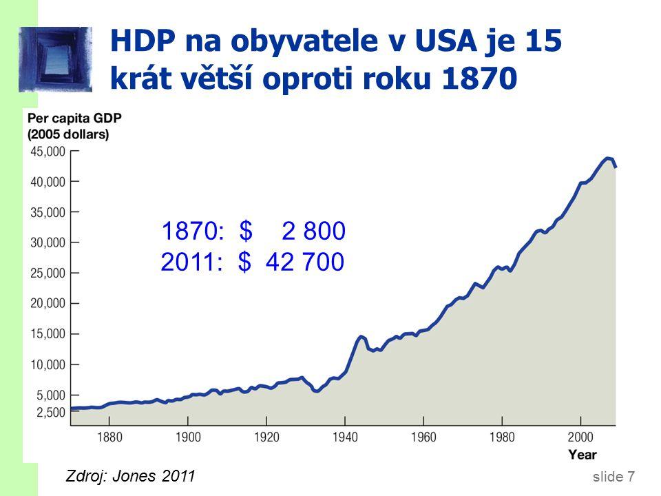 slide 7 HDP na obyvatele v USA je 15 krát větší oproti roku 1870 Zdroj: Jones 2011 1870: $ 2 800 2011: $ 42 700