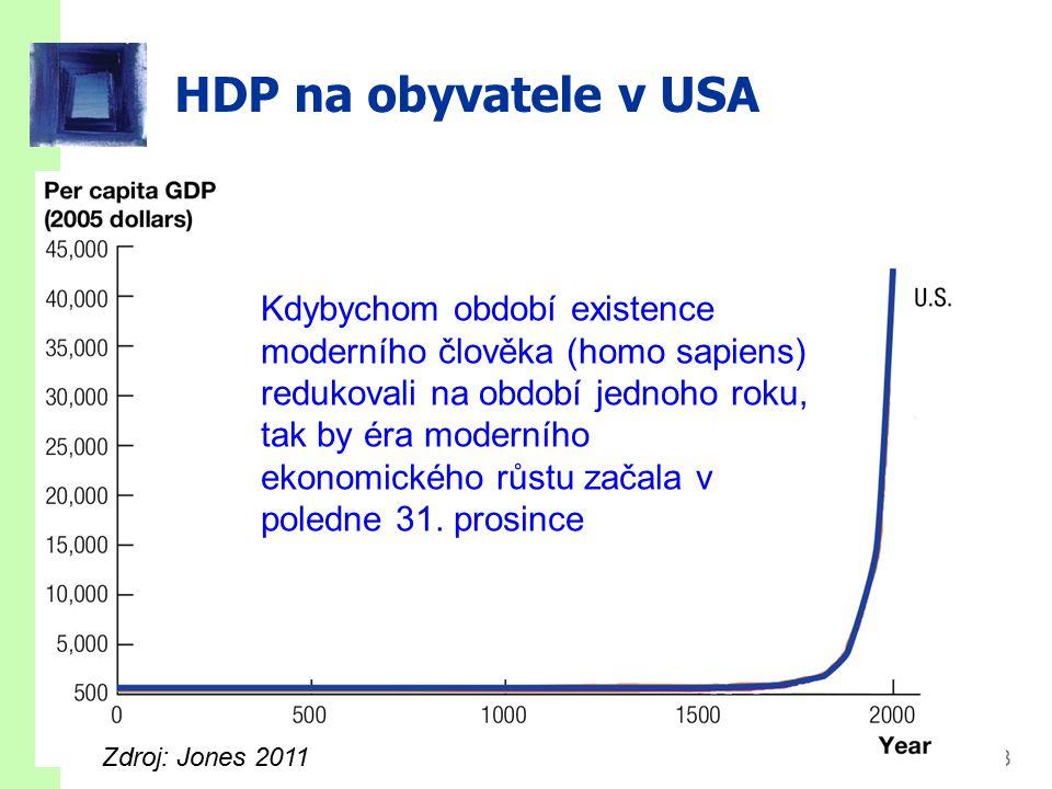 slide 8 HDP na obyvatele v USA Kdybychom období existence moderního člověka (homo sapiens) redukovali na období jednoho roku, tak by éra moderního ekonomického růstu začala v poledne 31.