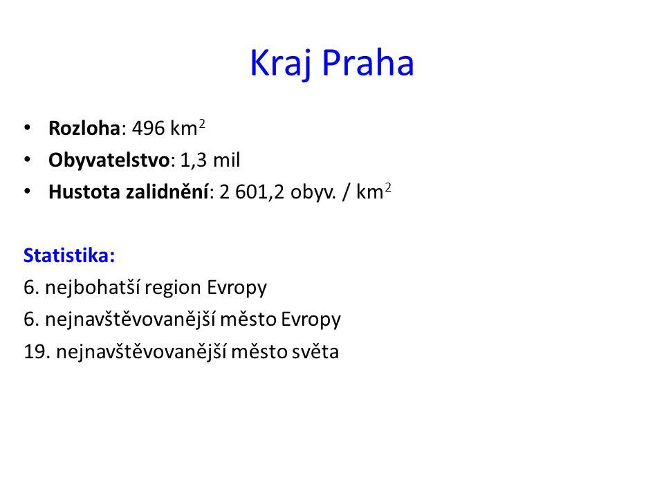 Kraj Praha Rozloha: 496 km 2 Obyvatelstvo: 1,3 mil Hustota zalidnění: 2 601,2 obyv. / km 2 Statistika: 6. nejbohatší region Evropy 6. nejnavštěvovaněj