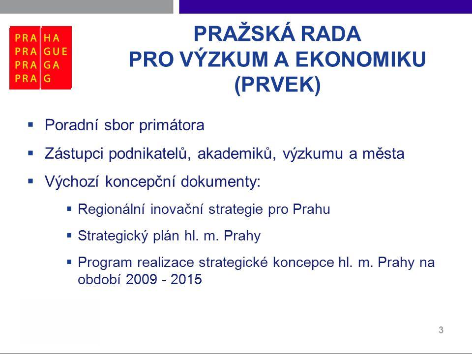 REGIONÁLNÍ INOVAČNÍ STRATEGIE (RIS)  Nutná aktualizace RIS z r.