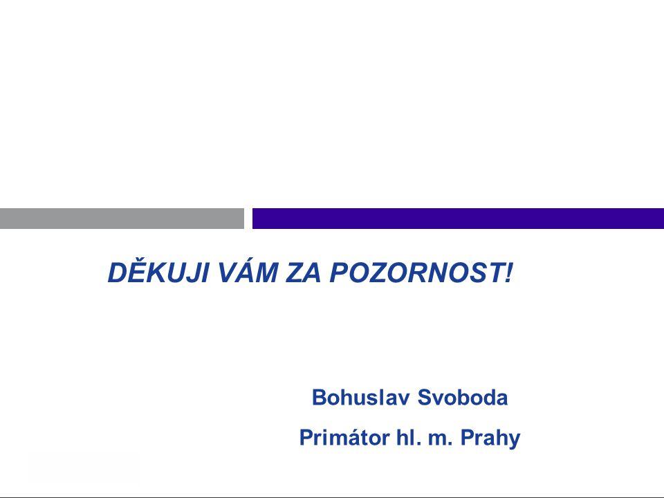 DĚKUJI VÁM ZA POZORNOST! Bohuslav Svoboda Primátor hl. m. Prahy