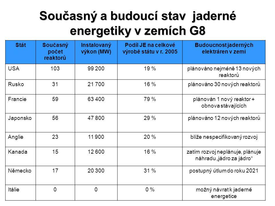 Současný a budoucí stav jaderné energetiky v zemích G8 StátSoučasný počet reaktorů Instalovaný výkon (MW) Podíl JE na celkové výrobě státu v r. 2005 B