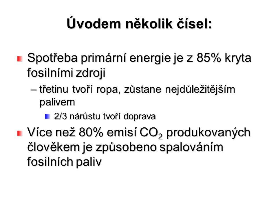 Úvodem několik čísel: Spotřeba primární energie je z 85% kryta fosilními zdroji –třetinu tvoří ropa, zůstane nejdůležitějším palivem 2/3 nárůstu tvoří