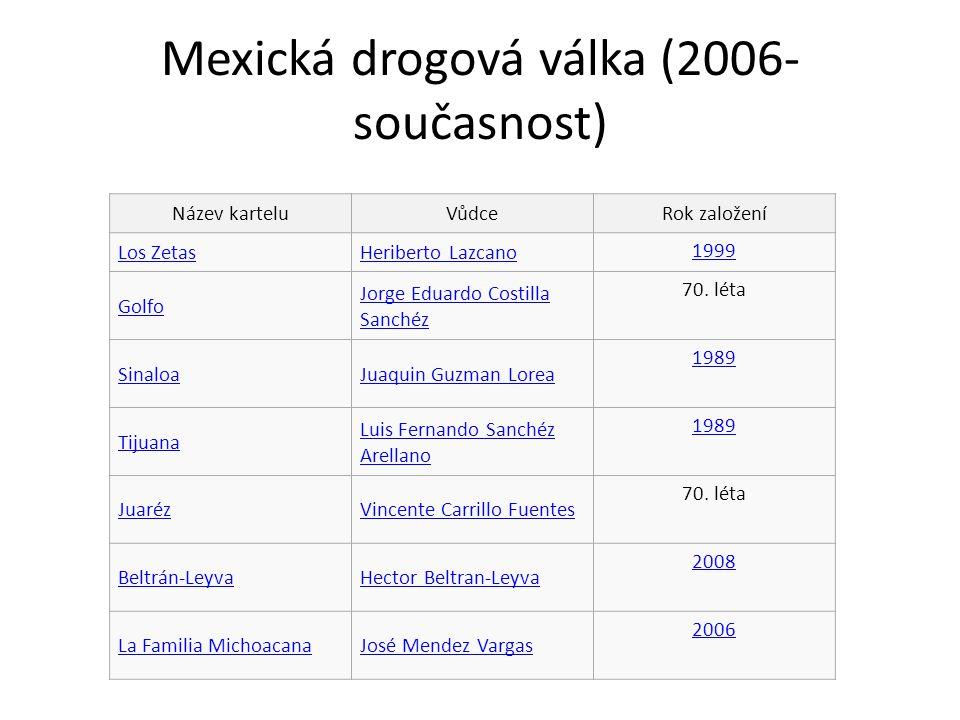 Mexická drogová válka (2006- současnost) Název karteluVůdceRok založení Los ZetasHeriberto Lazcano 1999 Golfo Jorge Eduardo Costilla Sanchéz 70. léta