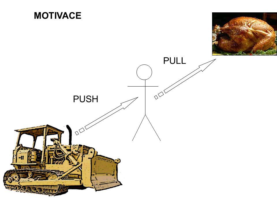 PUSH PULL MOTIVACE
