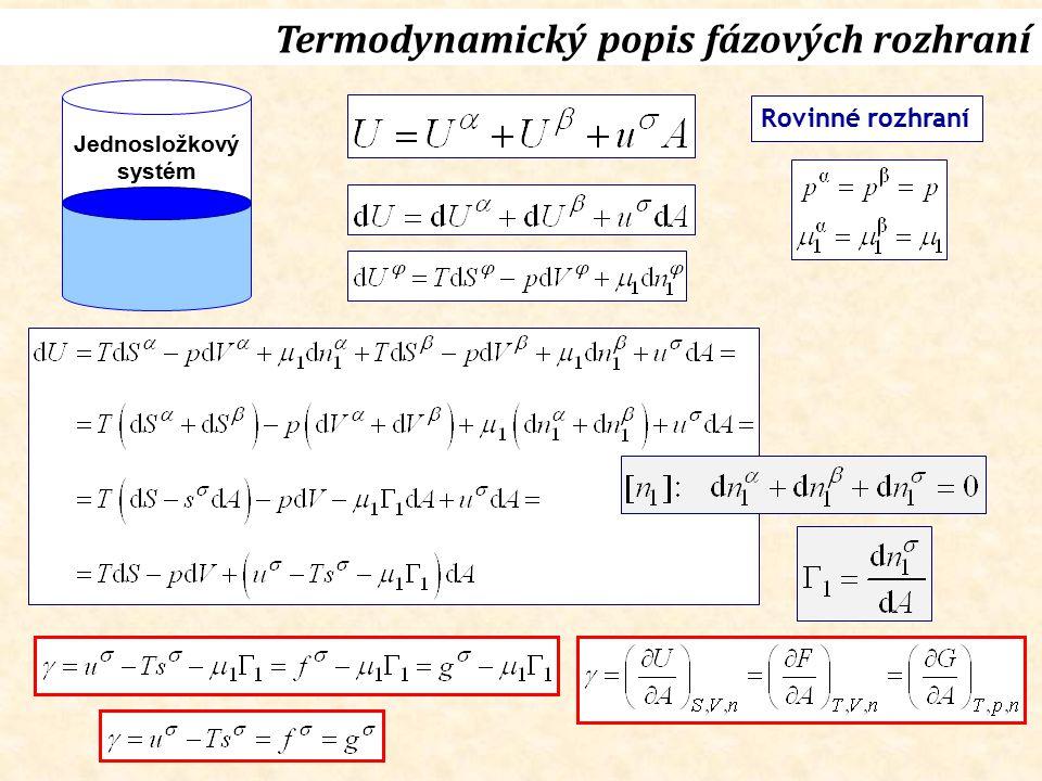 Jednosložkový systém Termodynamický popis fázových rozhraní Rovinné rozhraní