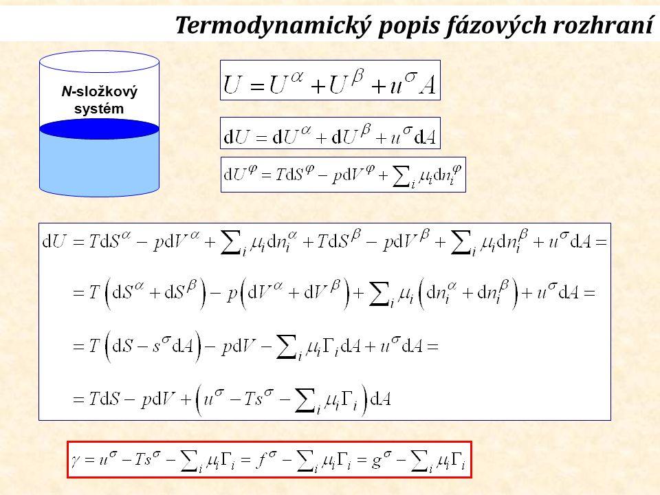 N-složkový systém Termodynamický popis fázových rozhraní