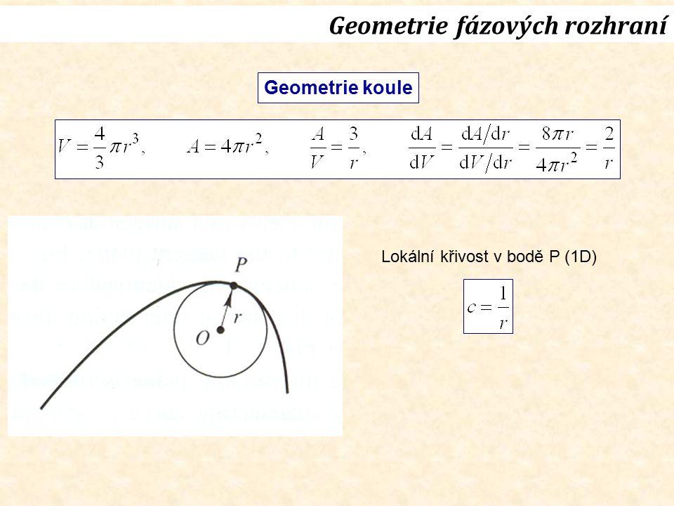 Lokální křivost v bodě P (1D) Geometrie koule Geometrie fázových rozhraní