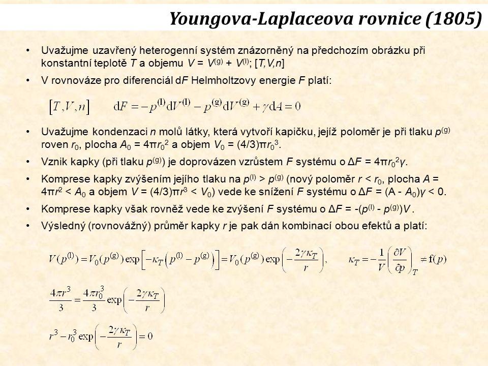 Youngova-Laplaceova rovnice (1805) Uvažujme uzavřený heterogenní systém znázorněný na předchozím obrázku při konstantní teplotě T a objemu V = V (g) +