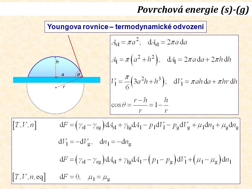 Povrchová energie (s)-(g) Youngova rovnice – termodynamické odvození