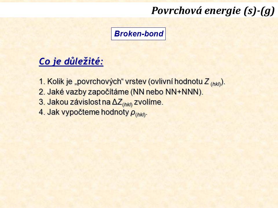 """Broken-bond Povrchová energie (s)-(g) Co je důležité: 1. Kolik je """"povrchových"""" vrstev (ovlivní hodnotu Z (hkl) ). 2. Jaké vazby započítáme (NN nebo N"""