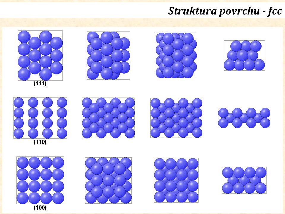 33 Struktura povrchu - fcc