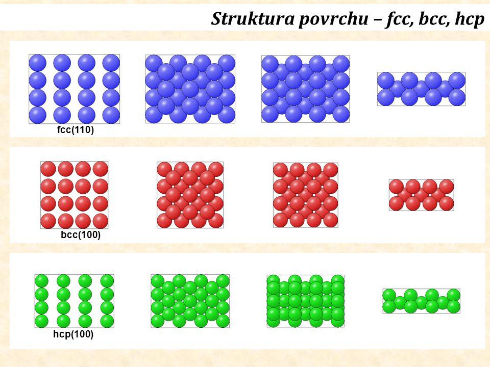 Struktura povrchu – fcc, bcc, hcp hcp(100) fcc(110) bcc(100)