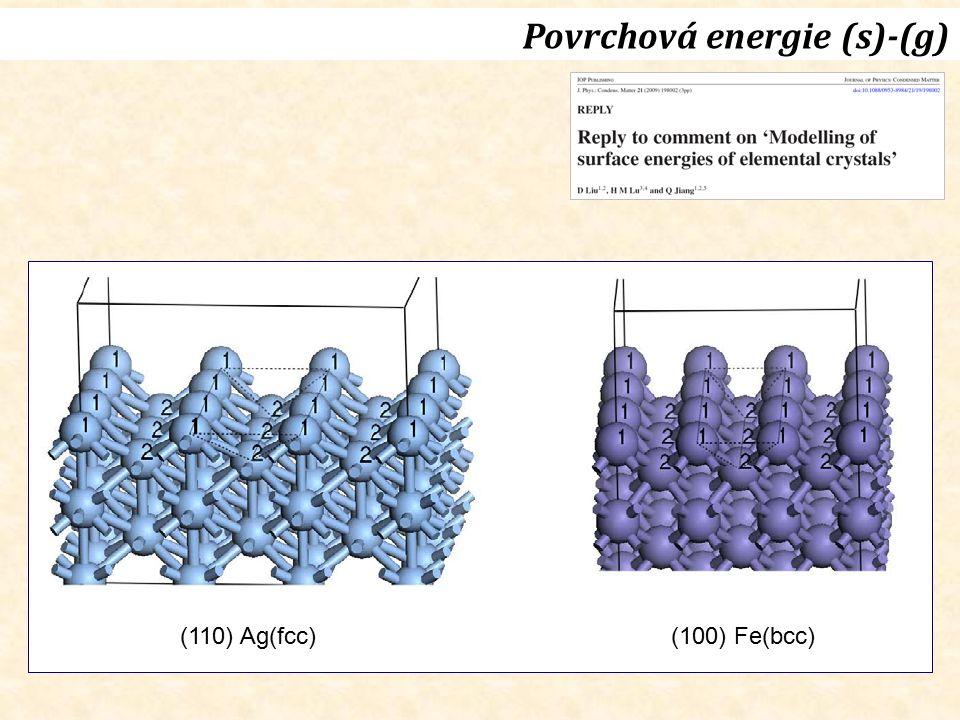 Povrchová energie (s)-(g) (110) Ag(fcc)(100) Fe(bcc)