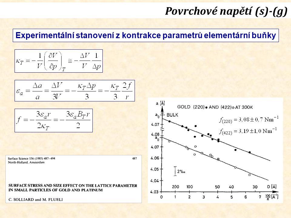 Povrchové napětí (s)-(g) Experimentální stanovení z kontrakce parametrů elementární buňky