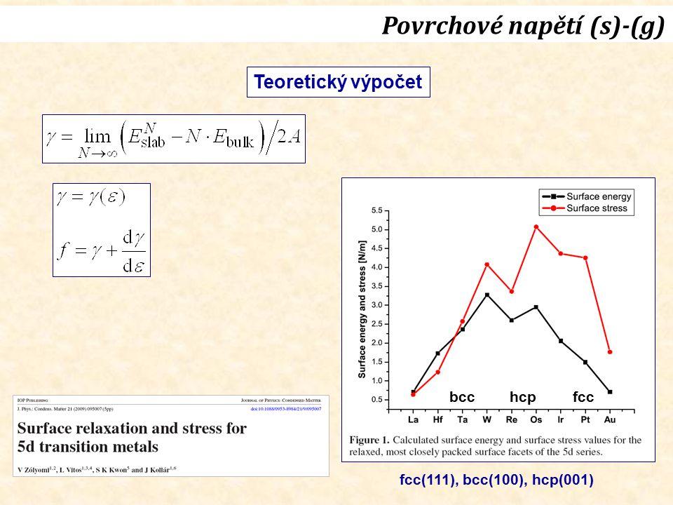 Povrchové napětí (s)-(g) Teoretický výpočet fcchcpbcc fcc(111), bcc(100), hcp(001)