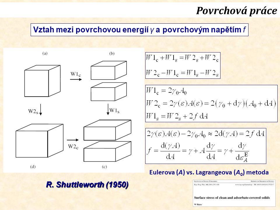Vztah mezi povrchovou energií γ a povrchovým napětím f Povrchová práce R. Shuttleworth (1950) Eulerova (A) vs. Lagrangeova (A 0 ) metoda