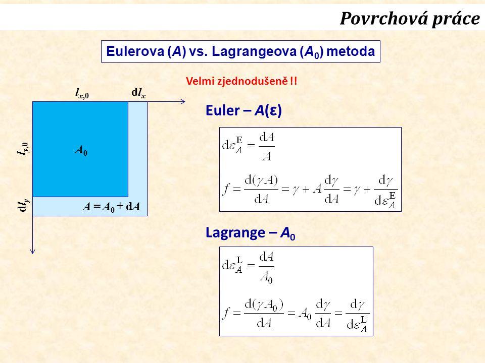 Povrchová práce Velmi zjednodušeně !! l x,0 dlxdlx l y,0 dlydly A = A 0 + dA A0A0 Euler – A( ε ) Lagrange – A 0