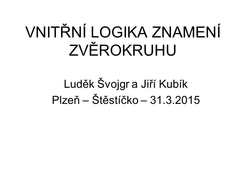 VNITŘNÍ LOGIKA ZNAMENÍ ZVĚROKRUHU Luděk Švojgr a Jiří Kubík Plzeň – Štěstíčko – 31.3.2015