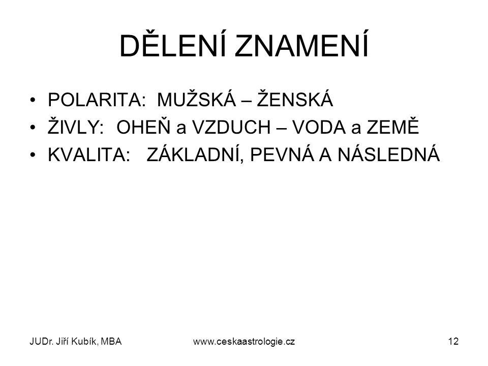 JUDr. Jiří Kubík, MBAwww.ceskaastrologie.cz12 DĚLENÍ ZNAMENÍ POLARITA: MUŽSKÁ – ŽENSKÁ ŽIVLY: OHEŇ a VZDUCH – VODA a ZEMĚ KVALITA: ZÁKLADNÍ, PEVNÁ A N
