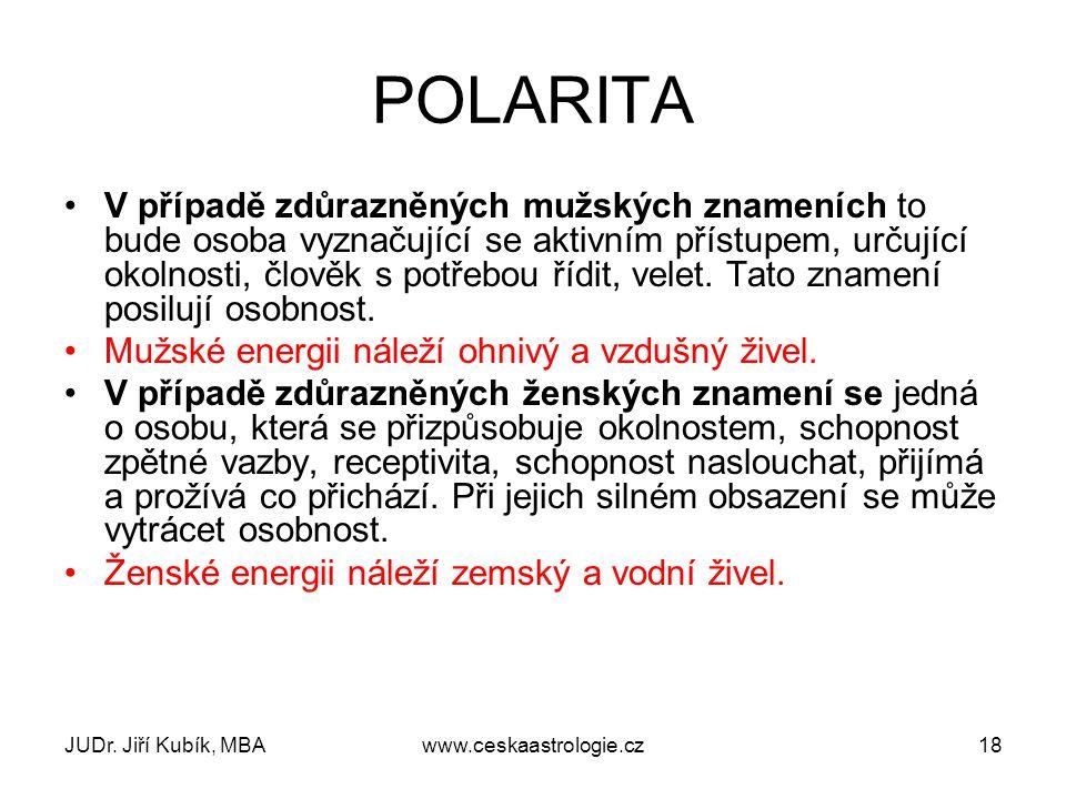 JUDr. Jiří Kubík, MBAwww.ceskaastrologie.cz18 POLARITA V případě zdůrazněných mužských znameních to bude osoba vyznačující se aktivním přístupem, urču