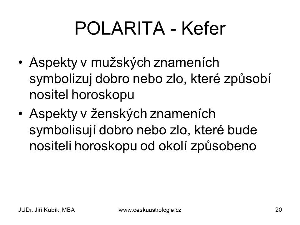 JUDr. Jiří Kubík, MBAwww.ceskaastrologie.cz20 POLARITA - Kefer Aspekty v mužských znameních symbolizuj dobro nebo zlo, které způsobí nositel horoskopu