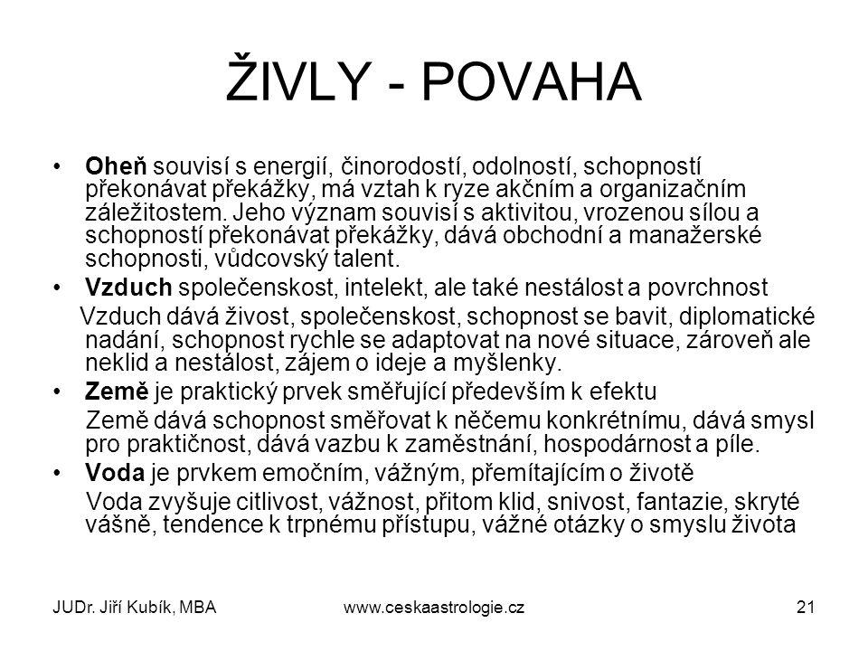 JUDr. Jiří Kubík, MBAwww.ceskaastrologie.cz21 ŽIVLY - POVAHA Oheň souvisí s energií, činorodostí, odolností, schopností překonávat překážky, má vztah