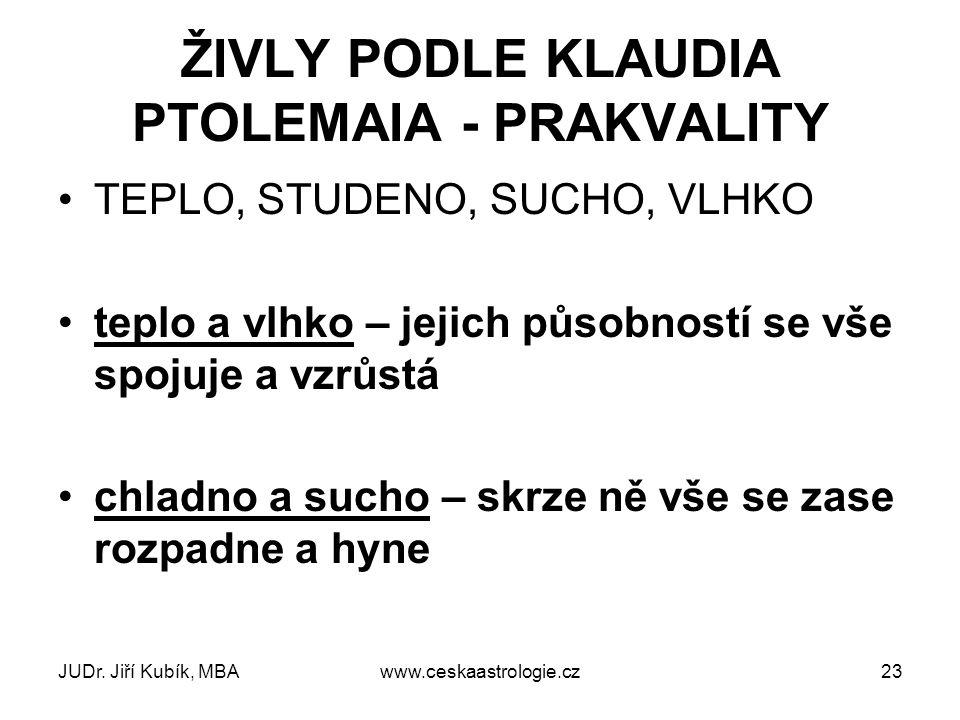 JUDr. Jiří Kubík, MBAwww.ceskaastrologie.cz23 ŽIVLY PODLE KLAUDIA PTOLEMAIA - PRAKVALITY TEPLO, STUDENO, SUCHO, VLHKO teplo a vlhko – jejich působnost