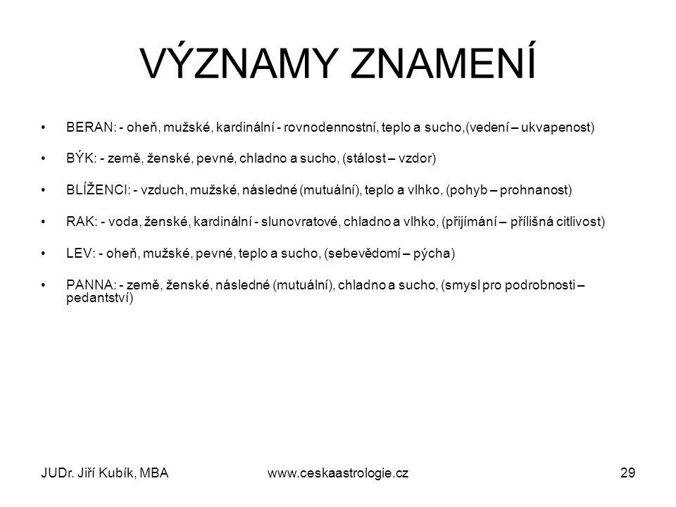 JUDr. Jiří Kubík, MBAwww.ceskaastrologie.cz29 VÝZNAMY ZNAMENÍ BERAN: - oheň, mužské, kardinální - rovnodennostní, teplo a sucho,(vedení – ukvapenost)