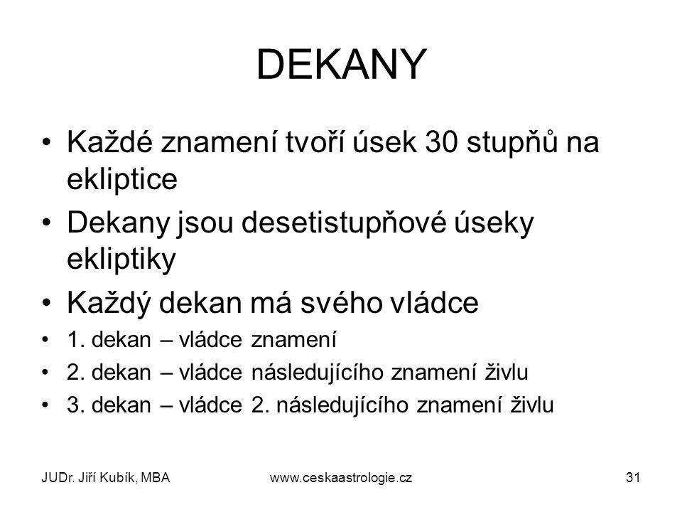 JUDr. Jiří Kubík, MBAwww.ceskaastrologie.cz31 DEKANY Každé znamení tvoří úsek 30 stupňů na ekliptice Dekany jsou desetistupňové úseky ekliptiky Každý