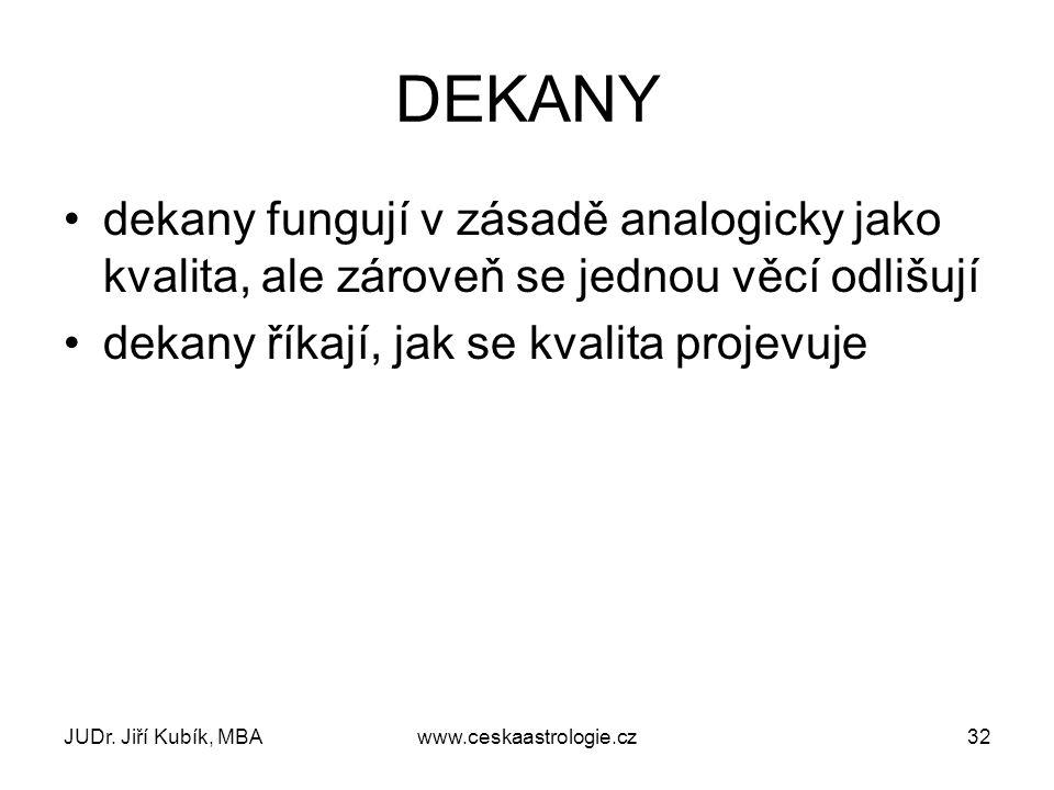 JUDr. Jiří Kubík, MBAwww.ceskaastrologie.cz32 DEKANY dekany fungují v zásadě analogicky jako kvalita, ale zároveň se jednou věcí odlišují dekany říkaj