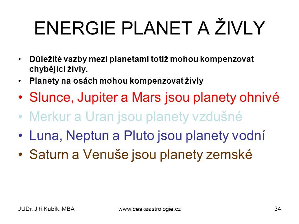 JUDr. Jiří Kubík, MBAwww.ceskaastrologie.cz34 ENERGIE PLANET A ŽIVLY Důležité vazby mezi planetami totiž mohou kompenzovat chybějící živly. Planety na