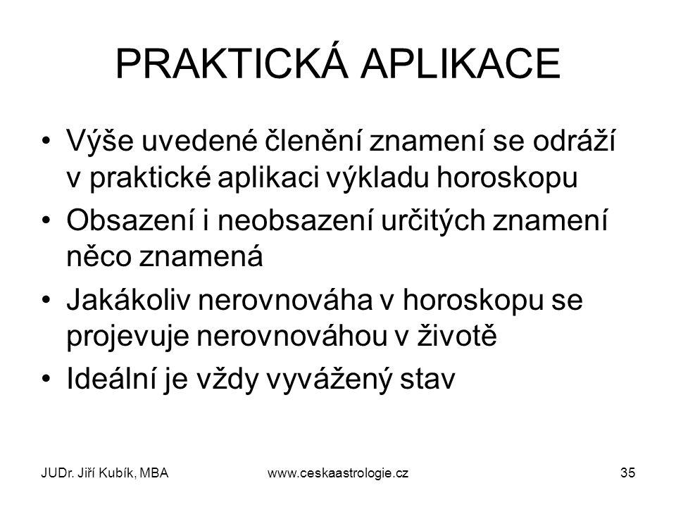 JUDr. Jiří Kubík, MBAwww.ceskaastrologie.cz35 PRAKTICKÁ APLIKACE Výše uvedené členění znamení se odráží v praktické aplikaci výkladu horoskopu Obsazen