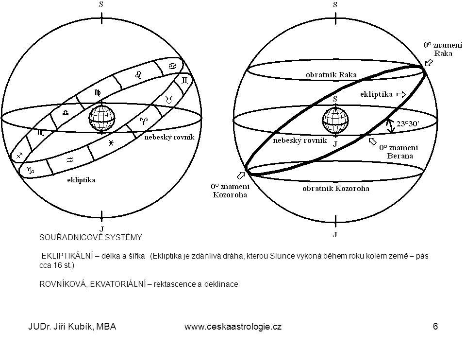JUDr. Jiří Kubík, MBAwww.ceskaastrologie.cz6 SOUŘADNICOVÉ SYSTÉMY EKLIPTIKÁLNÍ – délka a šířka (Ekliptika je zdánlivá dráha, kterou Slunce vykoná běhe