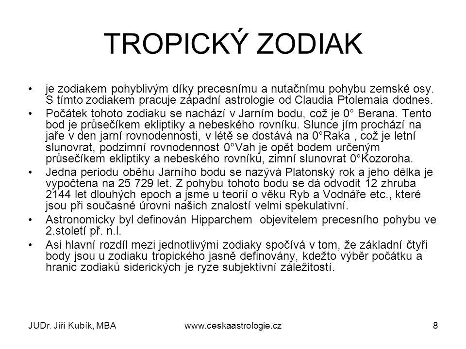JUDr. Jiří Kubík, MBAwww.ceskaastrologie.cz8 TROPICKÝ ZODIAK je zodiakem pohyblivým díky precesnímu a nutačnímu pohybu zemské osy. S tímto zodiakem pr