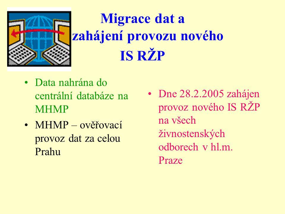 Migrace dat a zahájení provozu nového IS RŽP Data nahrána do centrální databáze na MHMP MHMP – ověřovací provoz dat za celou Prahu Dne 28.2.2005 zahájen provoz nového IS RŽP na všech živnostenských odborech v hl.m.