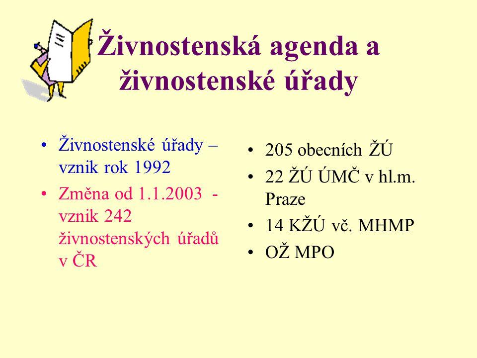 Živnostenská agenda a živnostenské úřady Živnostenské úřady – vznik rok 1992 Změna od 1.1.2003 - vznik 242 živnostenských úřadů v ČR 205 obecních ŽÚ 22 ŽÚ ÚMČ v hl.m.