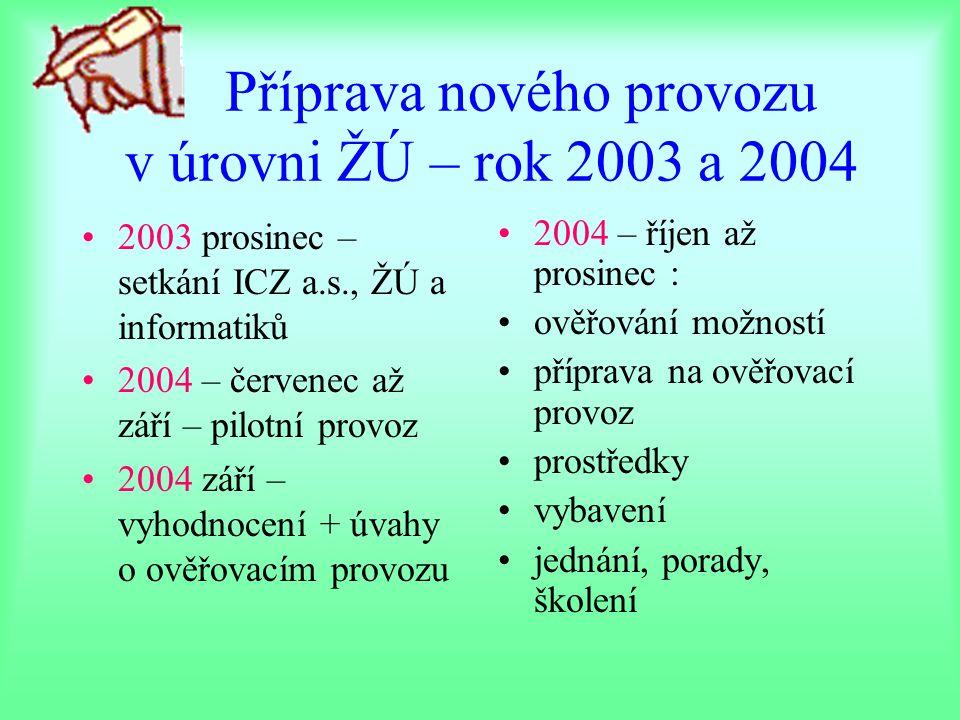 Příprava nového provozu v úrovni ŽÚ – rok 2003 a 2004 2003 prosinec – setkání ICZ a.s., ŽÚ a informatiků 2004 – červenec až září – pilotní provoz 2004
