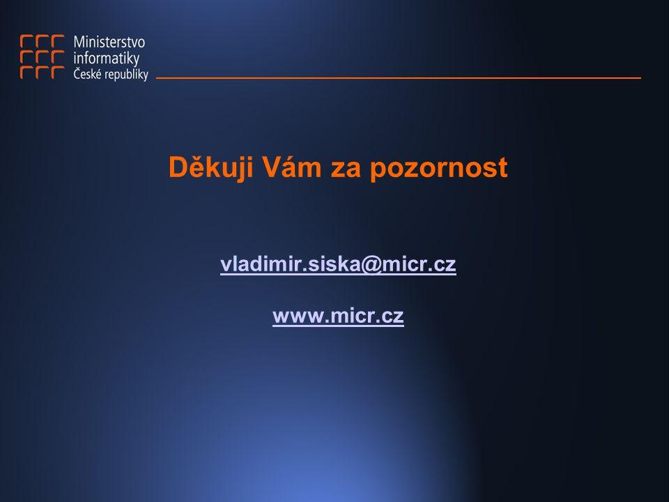 Děkuji Vám za pozornost vladimir.siska@micr.cz www.micr.cz vladimir.siska@micr.cz www.micr.cz