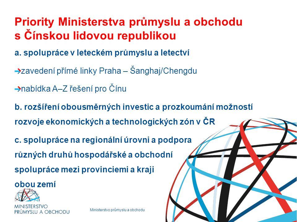 Ministerstvo průmyslu a obchodu Priority Ministerstva průmyslu a obchodu s Čínskou lidovou republikou a. spolupráce v leteckém průmyslu a letectví zav