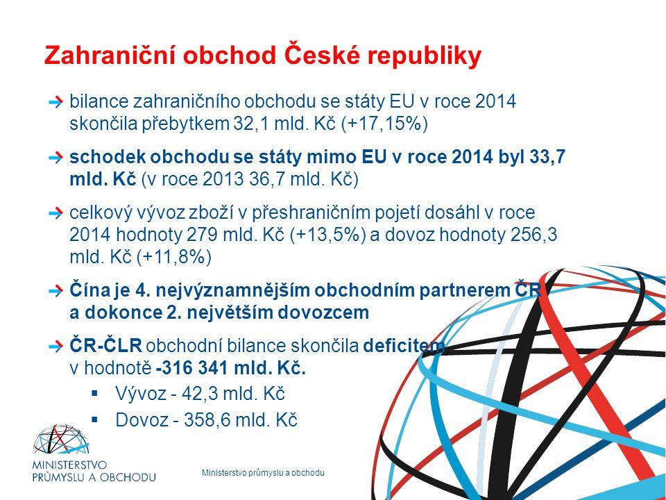Ministerstvo průmyslu a obchodu Zahraniční obchod České republiky bilance zahraničního obchodu se státy EU v roce 2014 skončila přebytkem 32,1 mld. Kč
