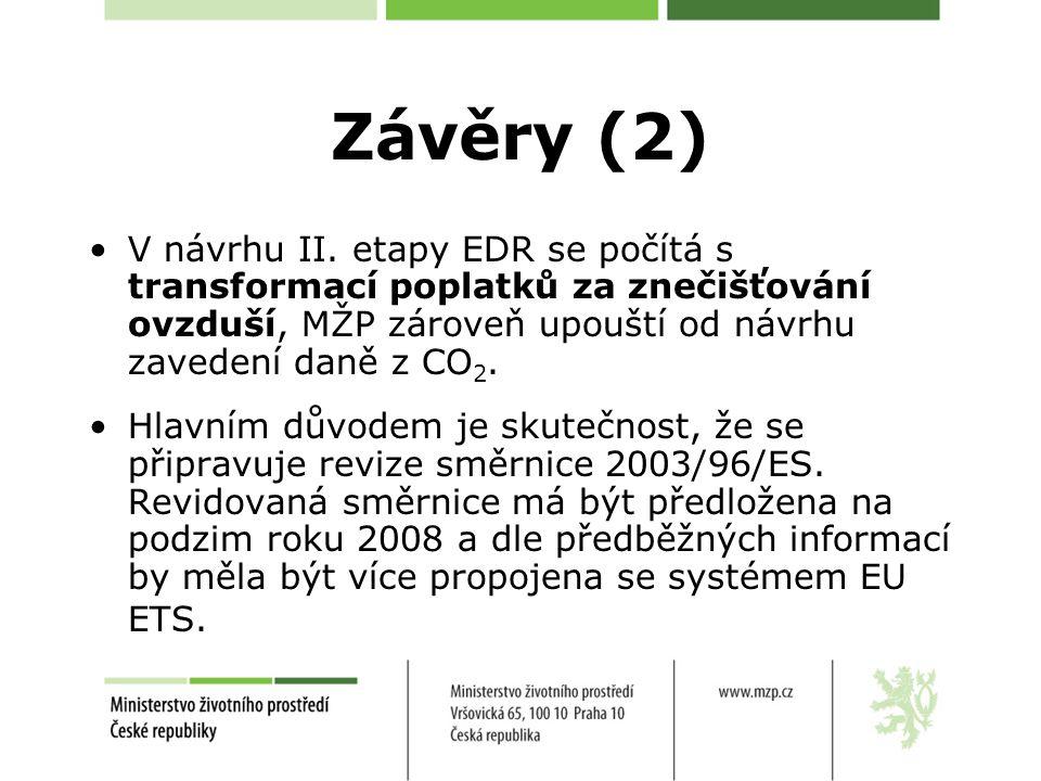 Závěry (2) V návrhu II. etapy EDR se počítá s transformací poplatků za znečišťování ovzduší, MŽP zároveň upouští od návrhu zavedení daně z CO 2. Hlavn