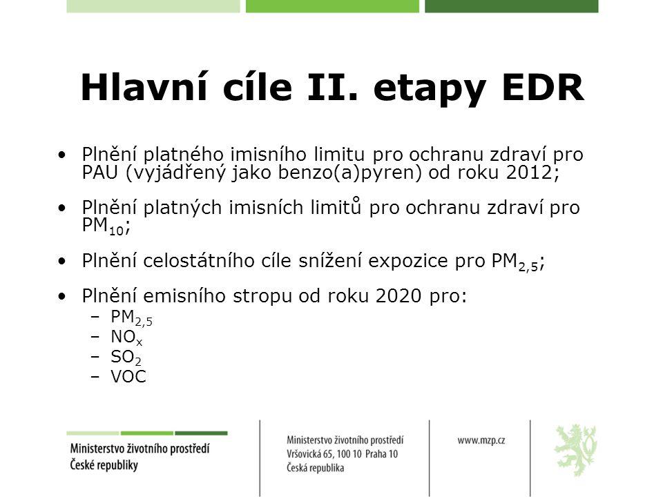 Hlavní cíle II. etapy EDR Plnění platného imisního limitu pro ochranu zdraví pro PAU (vyjádřený jako benzo(a)pyren) od roku 2012; Plnění platných imis